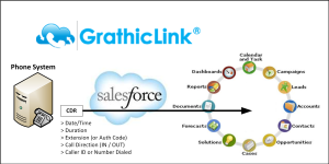 GL-SFDC- Overview